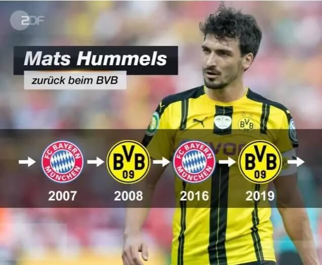 胡梅尔斯在多特蒙德、拜仁慕尼黑来来回回